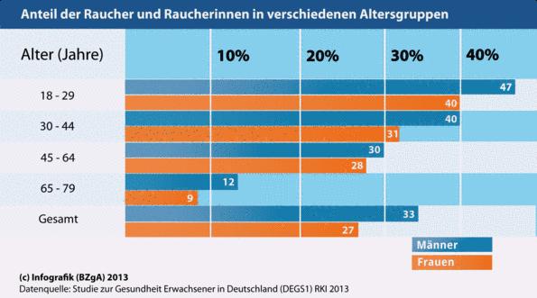Auslndische frauen kennenlernen in deutschland