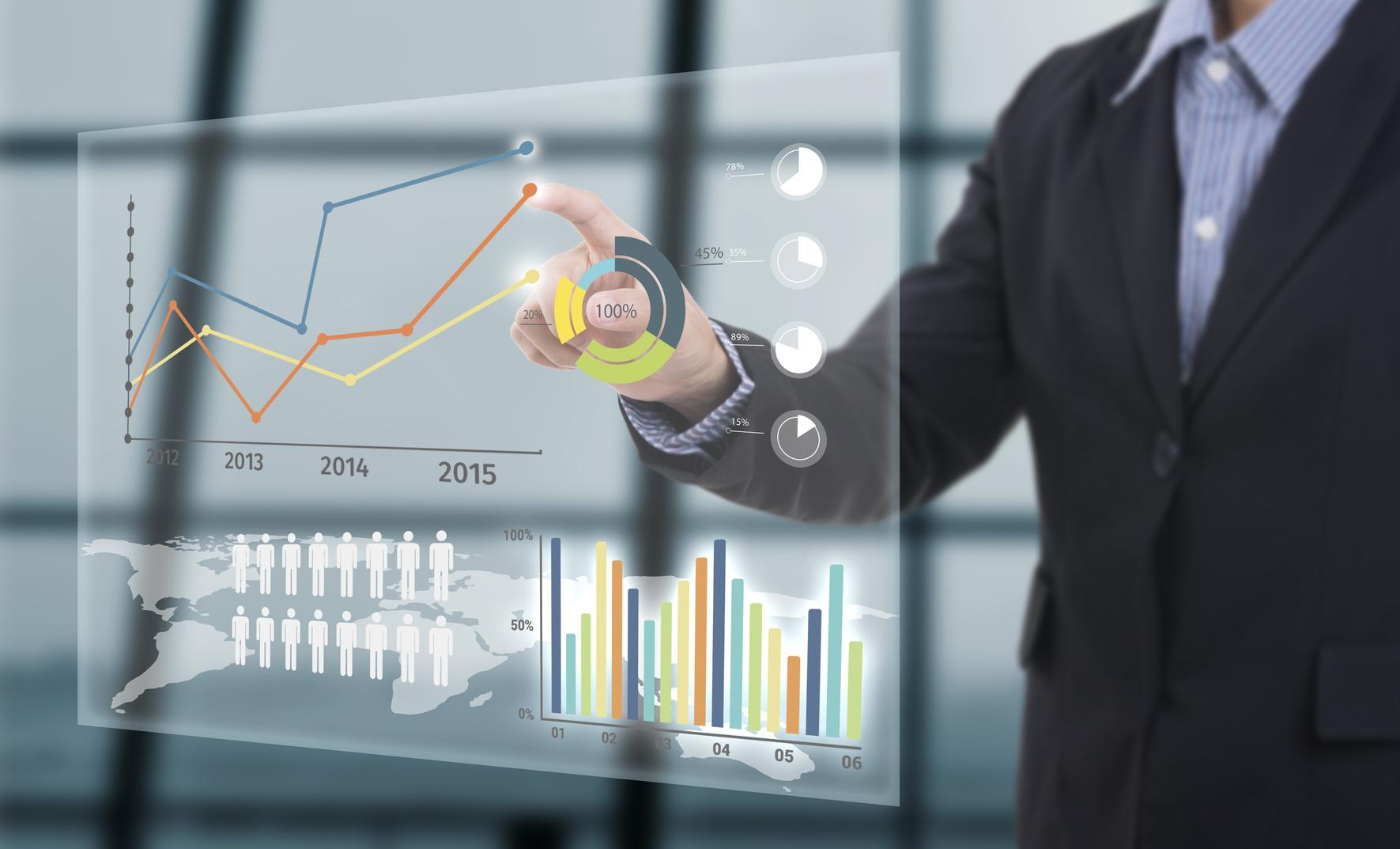 Kriterien für eine Marktanalyse